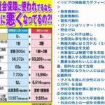 「日本人は世界で最もマスコミを鵜呑みにする国民性」大魔神怒る!日本自滅を誰が食い止める!?【目覚めよ、NIPPON 22】